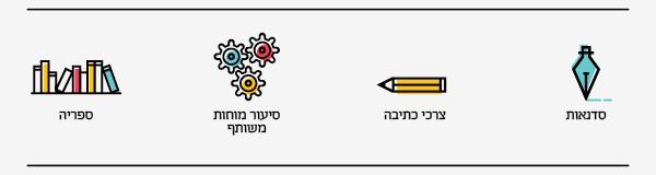 עיצוב לוגו מיתוג המכתבה